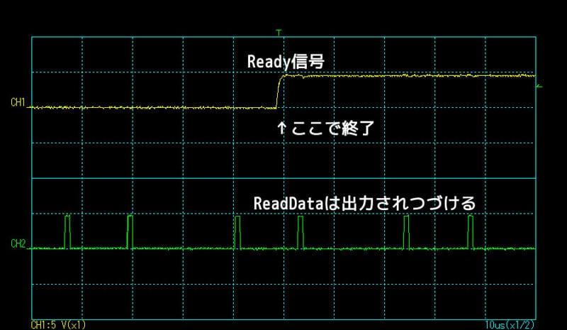 R1-QDoff