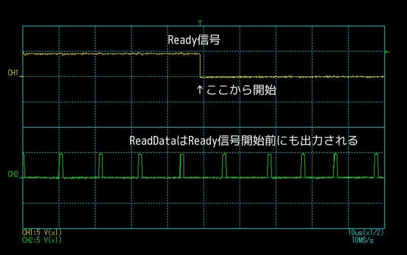 R1-QDon