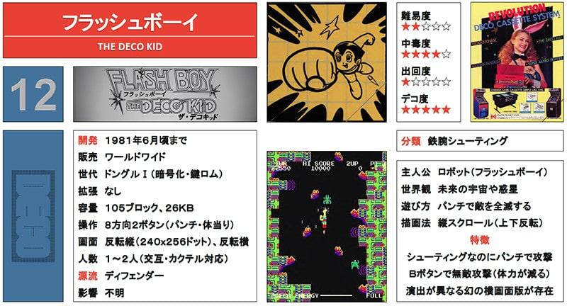 Deco Catalog Gamepres